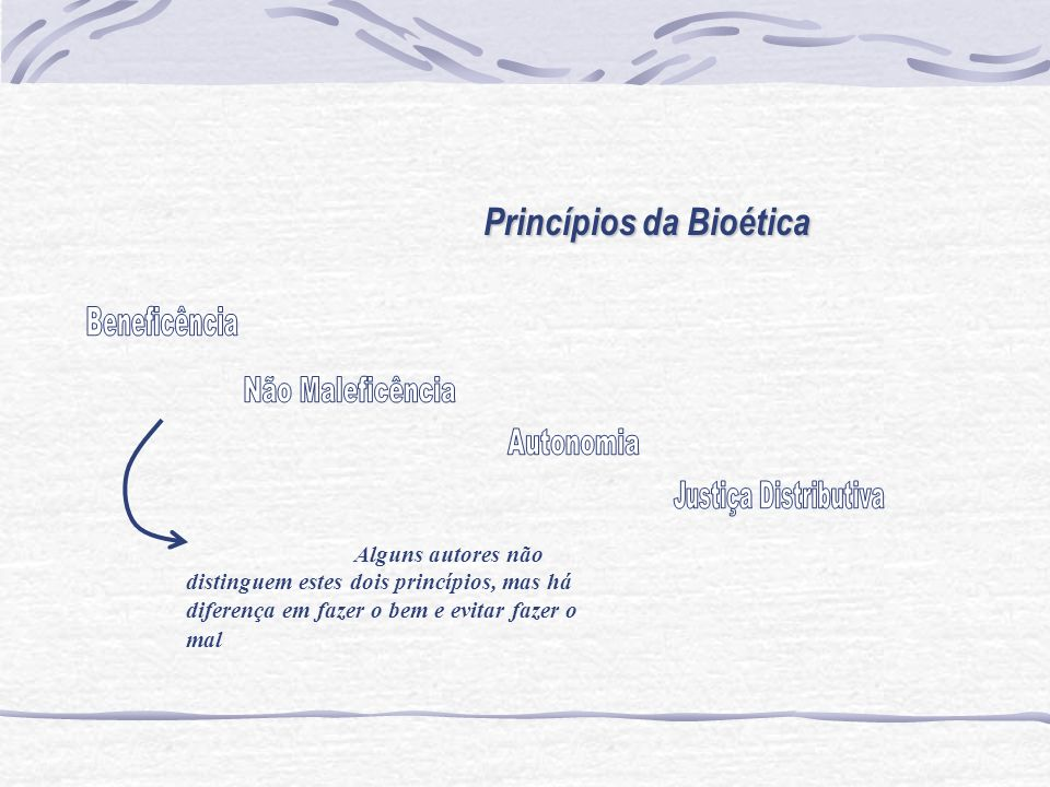 Princípios da Bioética
