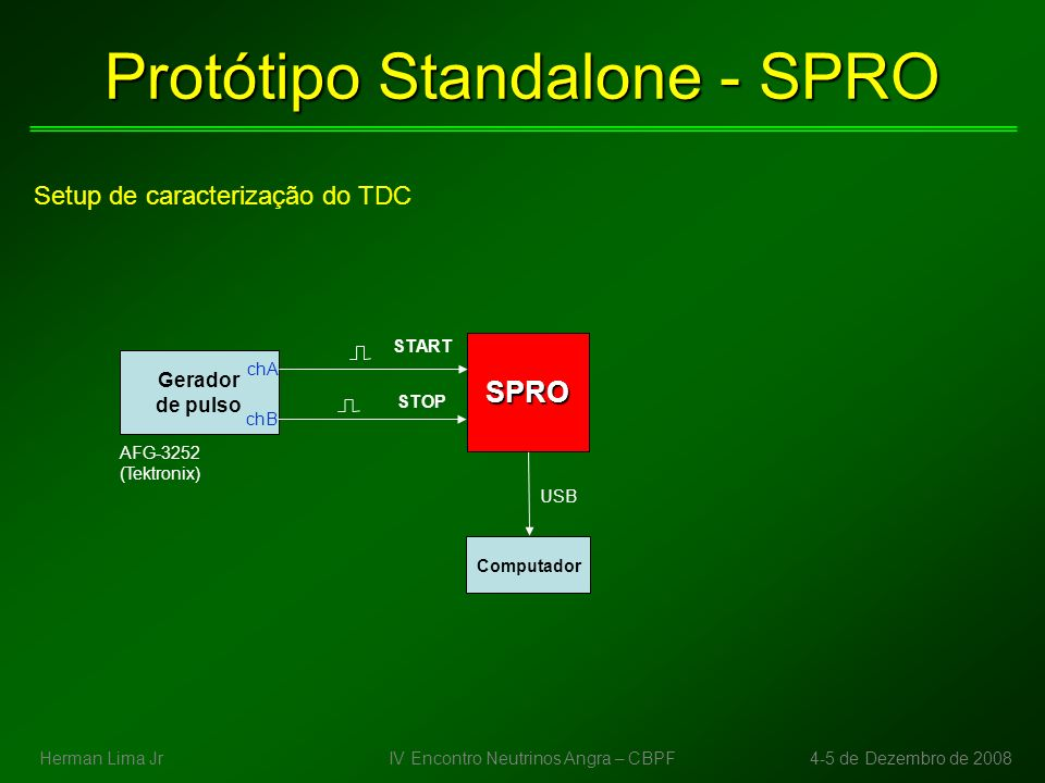 Protótipo Standalone - SPRO