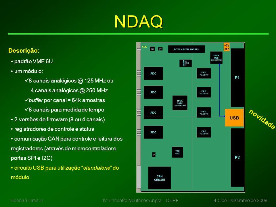 NDAQ novidade Descrição: padrão VME 6U um módulo: