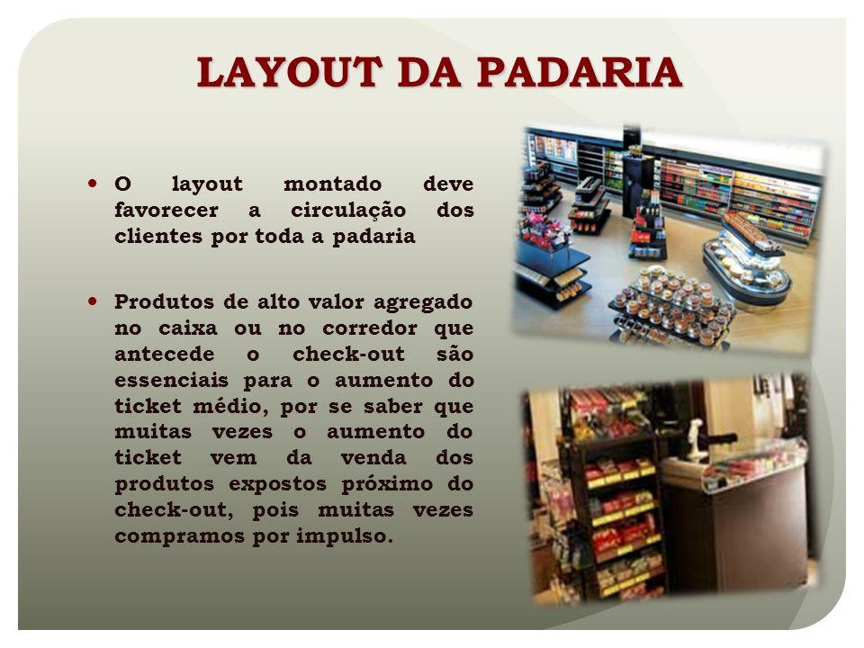 LAYOUT DA PADARIA O layout montado deve favorecer a circulação dos clientes por toda a padaria.