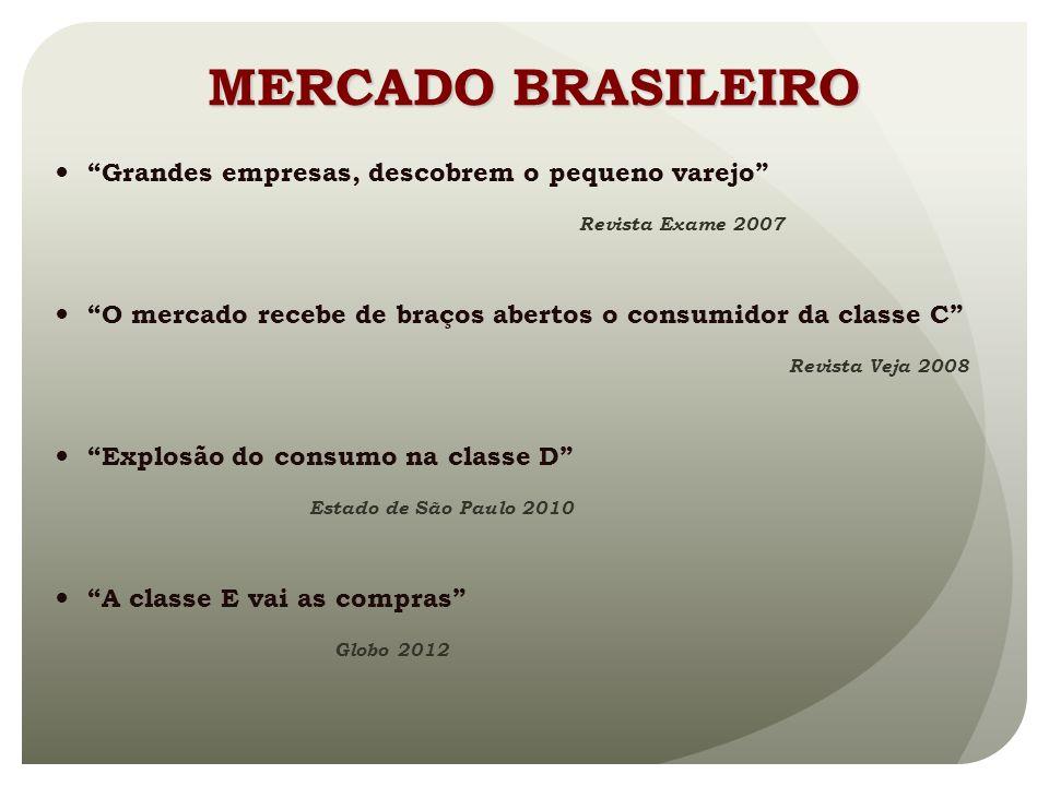 MERCADO BRASILEIRO Grandes empresas, descobrem o pequeno varejo