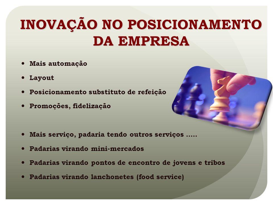 INOVAÇÃO NO POSICIONAMENTO DA EMPRESA