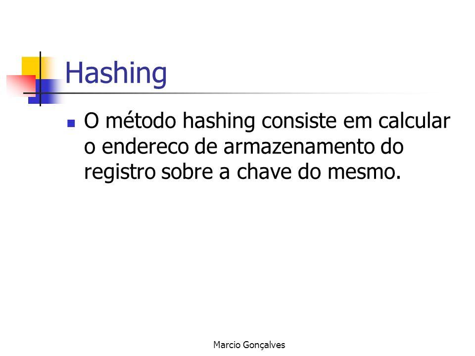 Hashing O método hashing consiste em calcular o endereco de armazenamento do registro sobre a chave do mesmo.