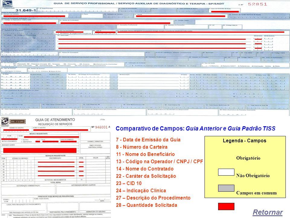 Comparativo de Campos: Guia Anterior e Guia Padrão TISS
