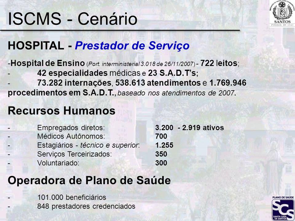 ISCMS - Cenário HOSPITAL - Prestador de Serviço Recursos Humanos