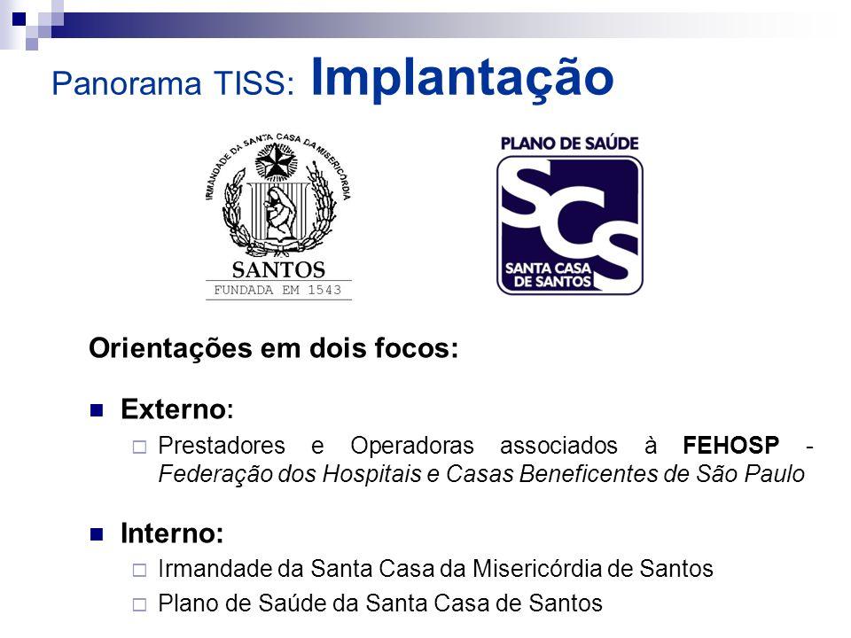 Panorama TISS: Implantação