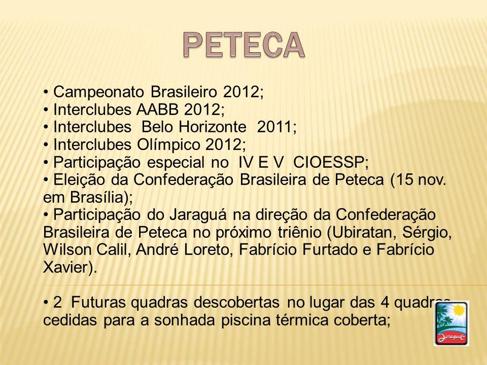 PETECA Campeonato Brasileiro 2012; Interclubes AABB 2012;