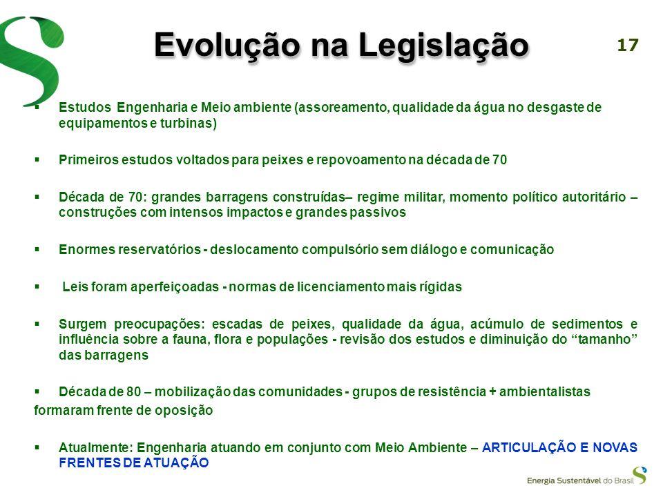 Evolução na Legislação