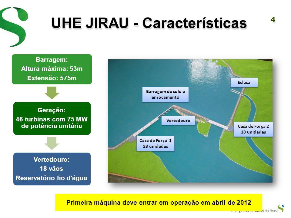 UHE JIRAU - Características