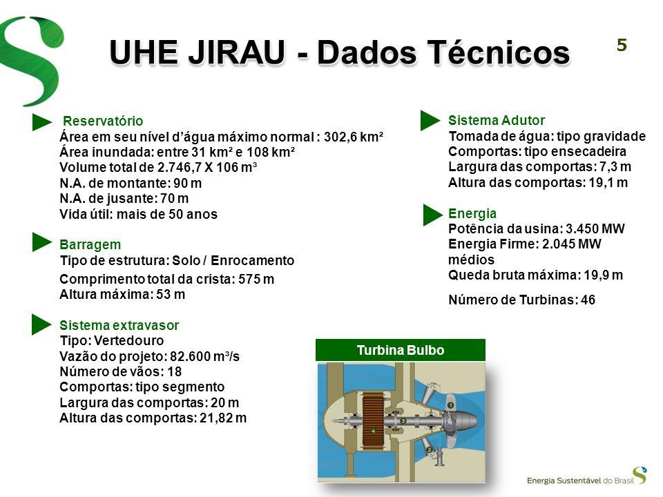 UHE JIRAU - Dados Técnicos
