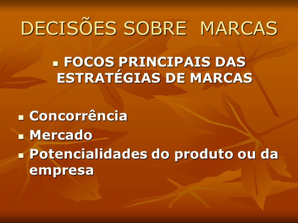 FOCOS PRINCIPAIS DAS ESTRATÉGIAS DE MARCAS
