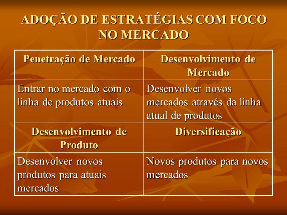 ADOÇÃO DE ESTRATÉGIAS COM FOCO NO MERCADO