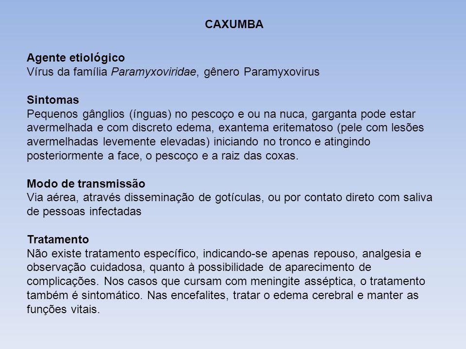 DIFTERIACAXUMBA. Agente etiológico Vírus da família Paramyxoviridae, gênero Paramyxovirus. Sintomas.