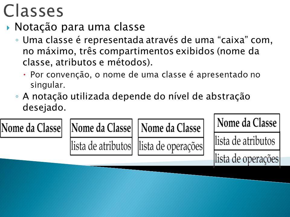 Classes Notação para uma classe