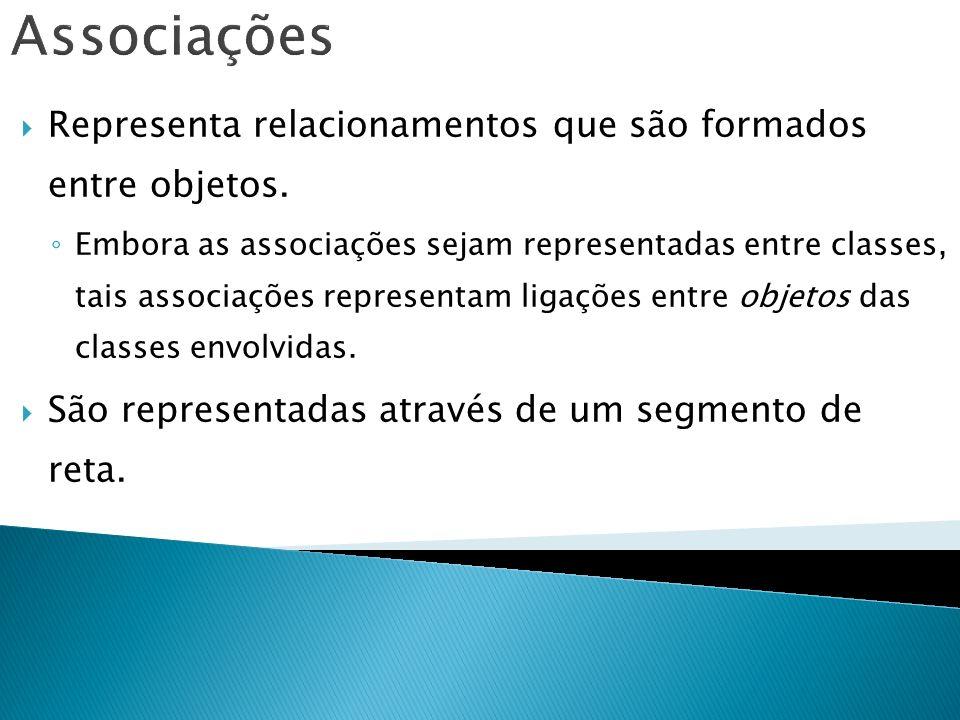 Associações Representa relacionamentos que são formados entre objetos.