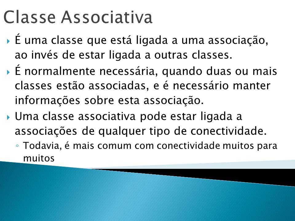 Classe Associativa É uma classe que está ligada a uma associação, ao invés de estar ligada a outras classes.