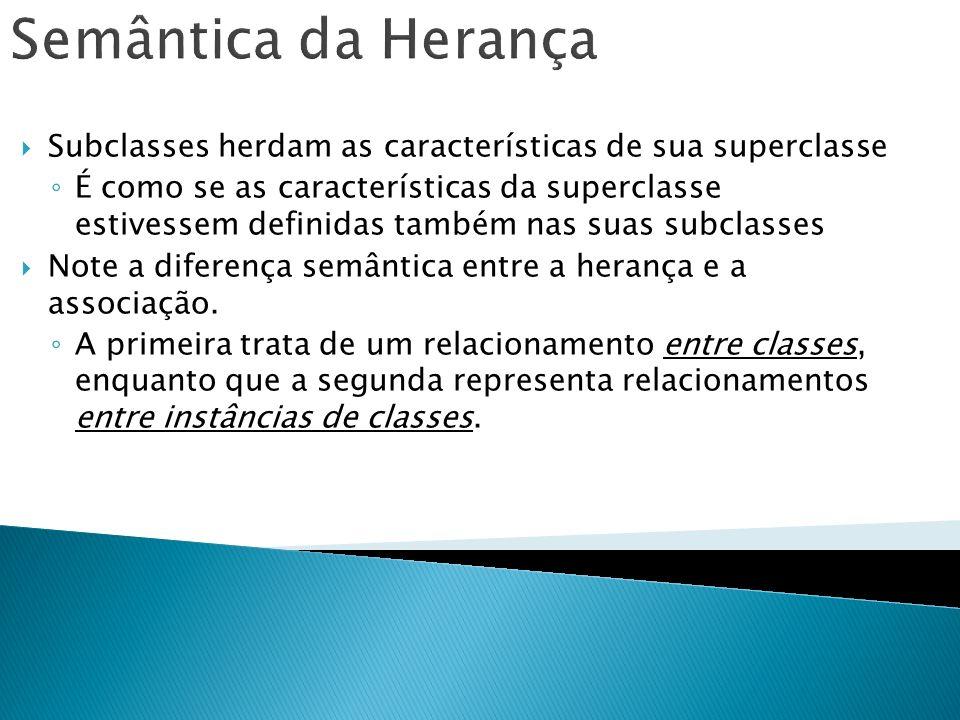 Semântica da Herança Subclasses herdam as características de sua superclasse.