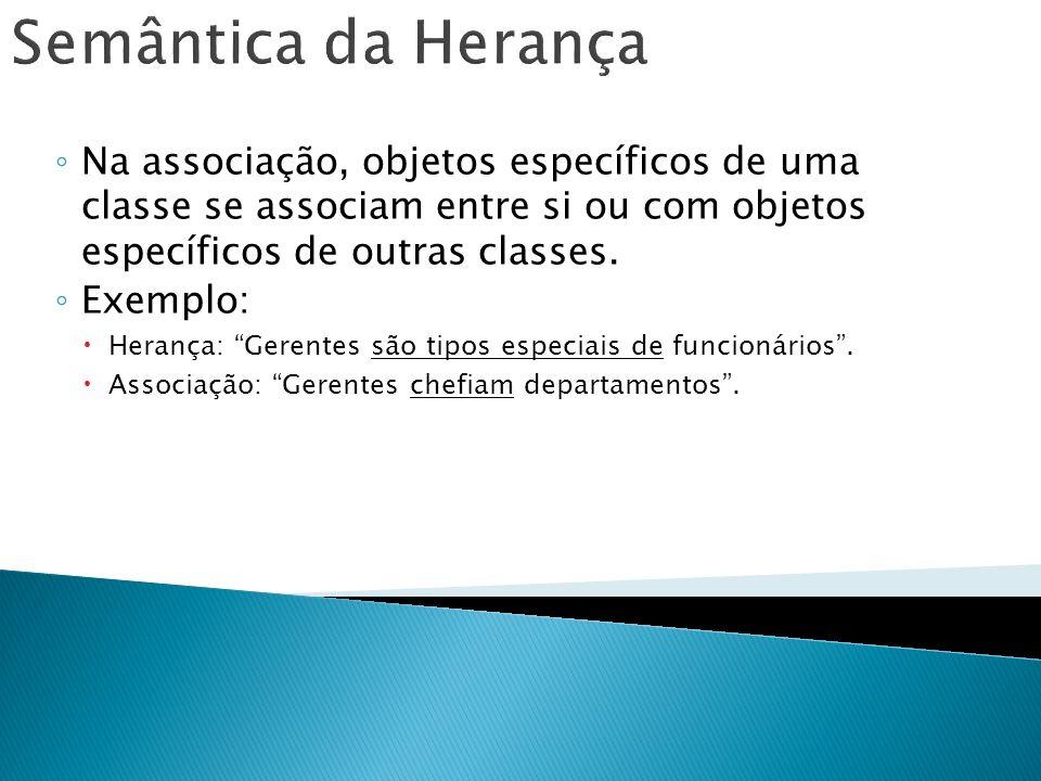 Semântica da Herança Na associação, objetos específicos de uma classe se associam entre si ou com objetos específicos de outras classes.