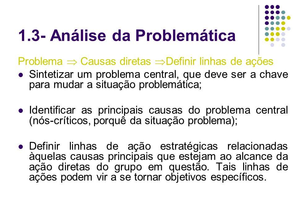 1.3- Análise da Problemática