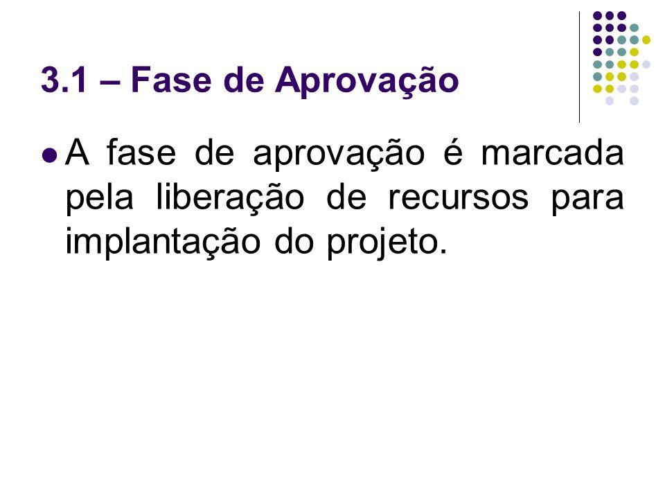 3.1 – Fase de Aprovação A fase de aprovação é marcada pela liberação de recursos para implantação do projeto.