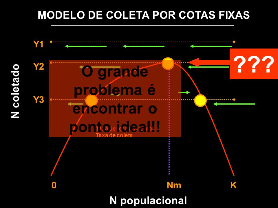 O grande problema é encontrar o ponto ideal!!