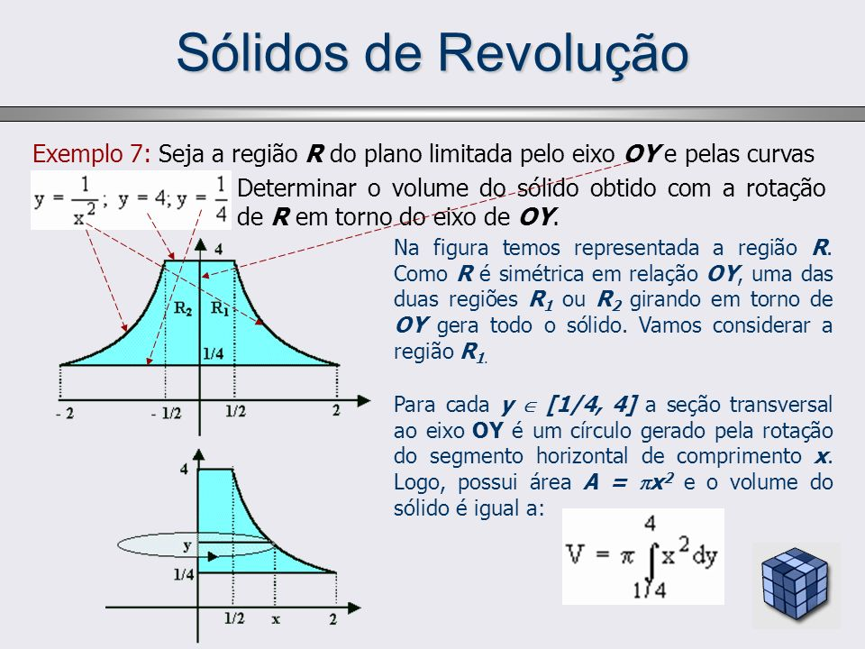 Sólidos de RevoluçãoExemplo 7: Seja a região R do plano limitada pelo eixo OY e pelas curvas.