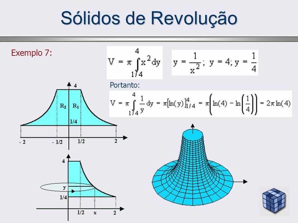 Sólidos de Revolução Exemplo 7: Portanto: