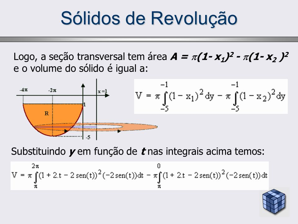 Sólidos de RevoluçãoLogo, a seção transversal tem área A = (1- x1)2 - (1- x2 )2 e o volume do sólido é igual a: