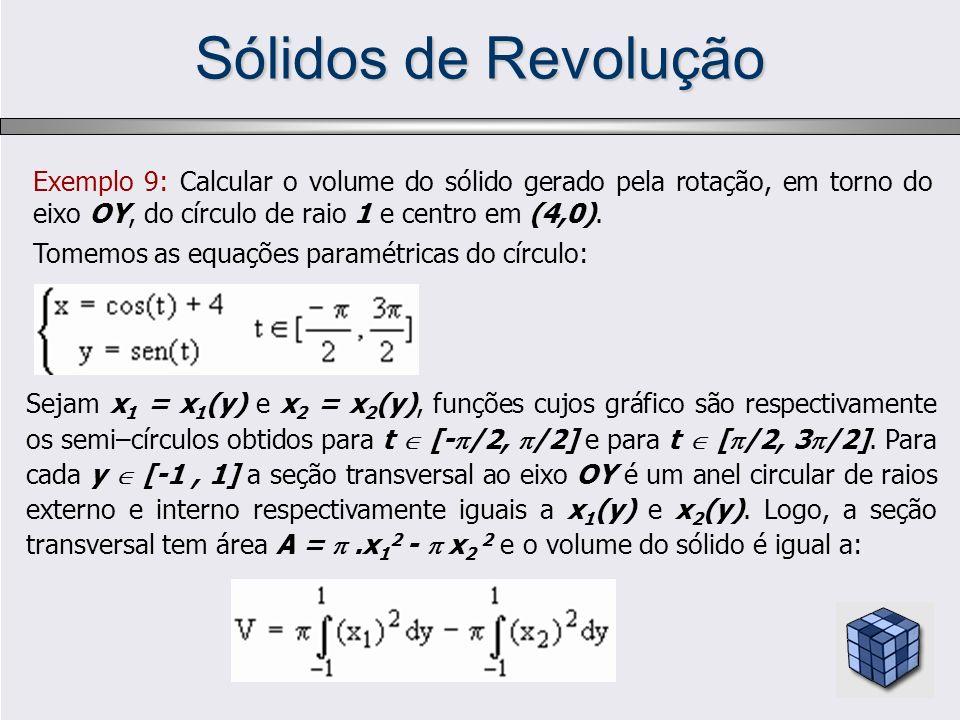 Sólidos de Revolução Exemplo 9: Calcular o volume do sólido gerado pela rotação, em torno do eixo OY, do círculo de raio 1 e centro em (4,0).