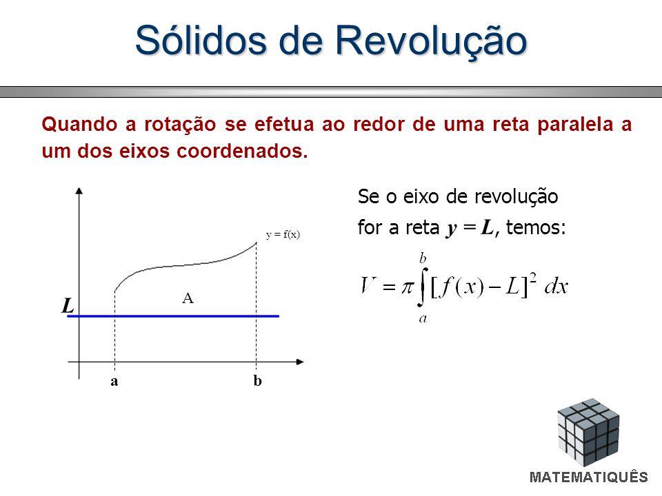 Sólidos de Revolução Quando a rotação se efetua ao redor de uma reta paralela a um dos eixos coordenados.