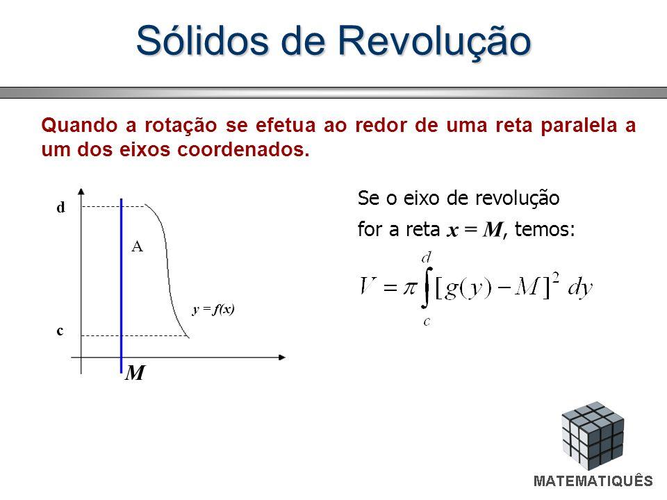 Sólidos de RevoluçãoQuando a rotação se efetua ao redor de uma reta paralela a um dos eixos coordenados.