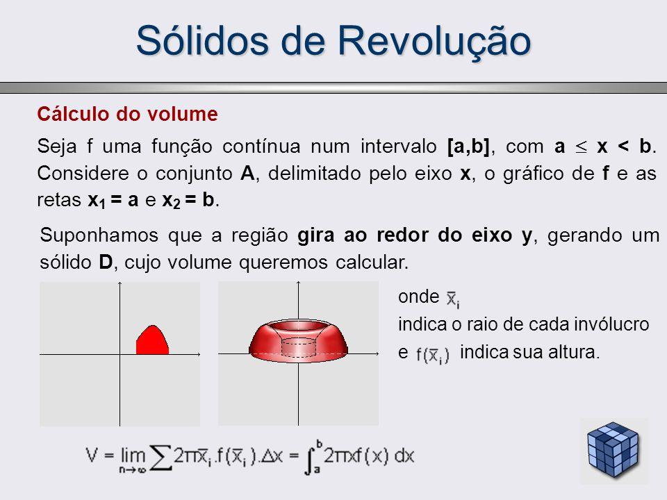 Sólidos de Revolução Cálculo do volume