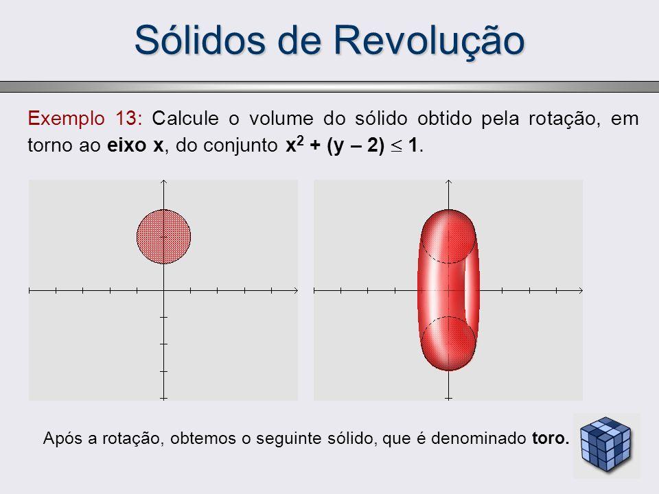 Após a rotação, obtemos o seguinte sólido, que é denominado toro.