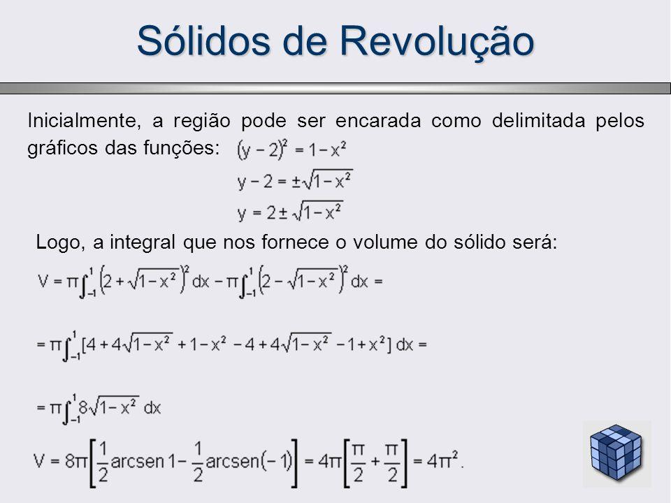Sólidos de RevoluçãoInicialmente, a região pode ser encarada como delimitada pelos gráficos das funções: