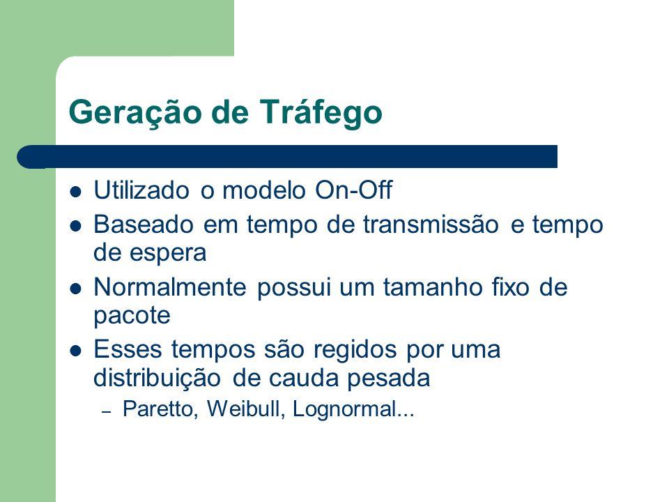 Geração de Tráfego Utilizado o modelo On-Off