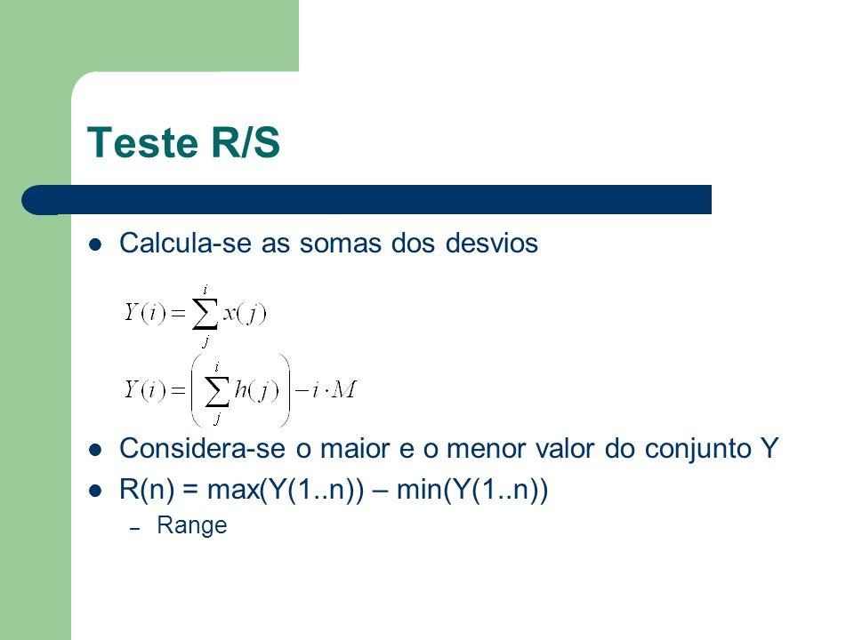 Teste R/S Calcula-se as somas dos desvios