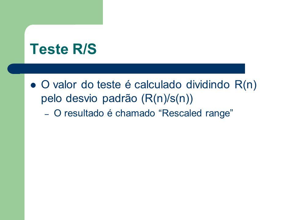 Teste R/S O valor do teste é calculado dividindo R(n) pelo desvio padrão (R(n)/s(n)) O resultado é chamado Rescaled range