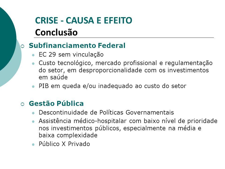 CRISE - CAUSA E EFEITO Conclusão