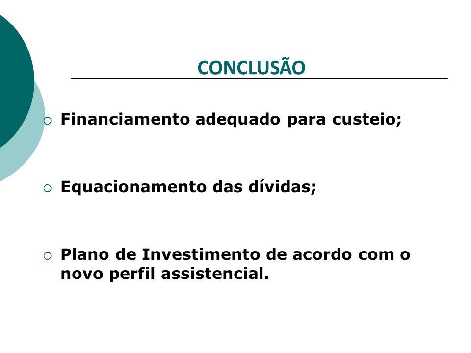 CONCLUSÃO Financiamento adequado para custeio;