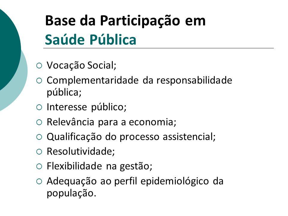 Base da Participação em Saúde Pública