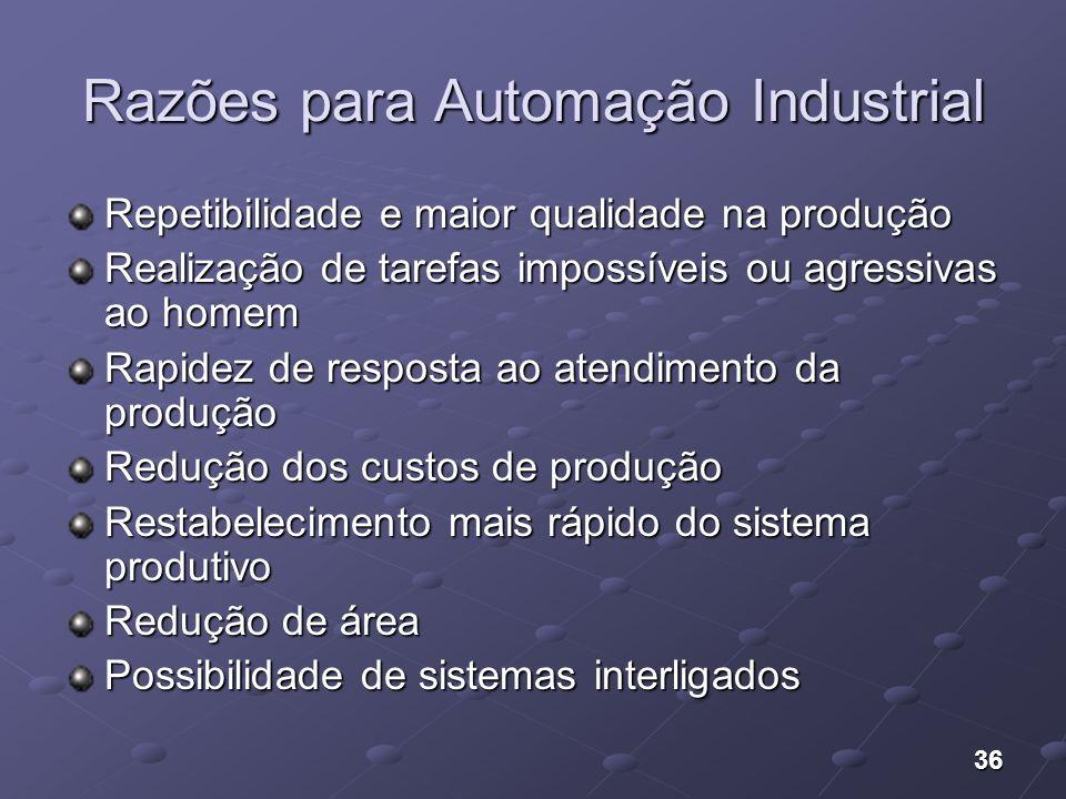 Razões para Automação Industrial