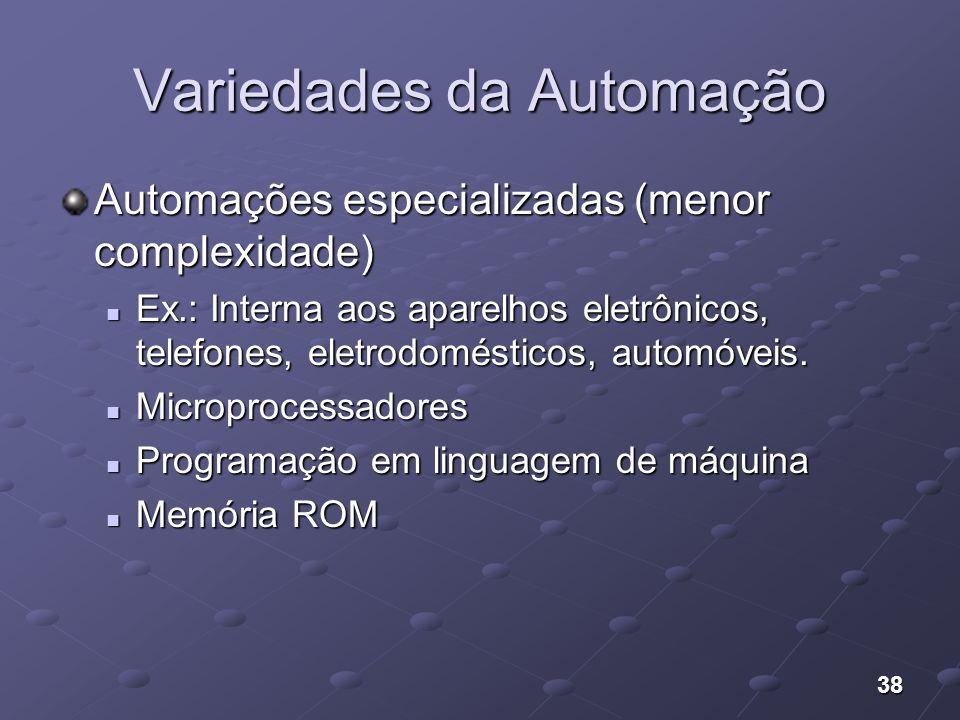 Variedades da Automação