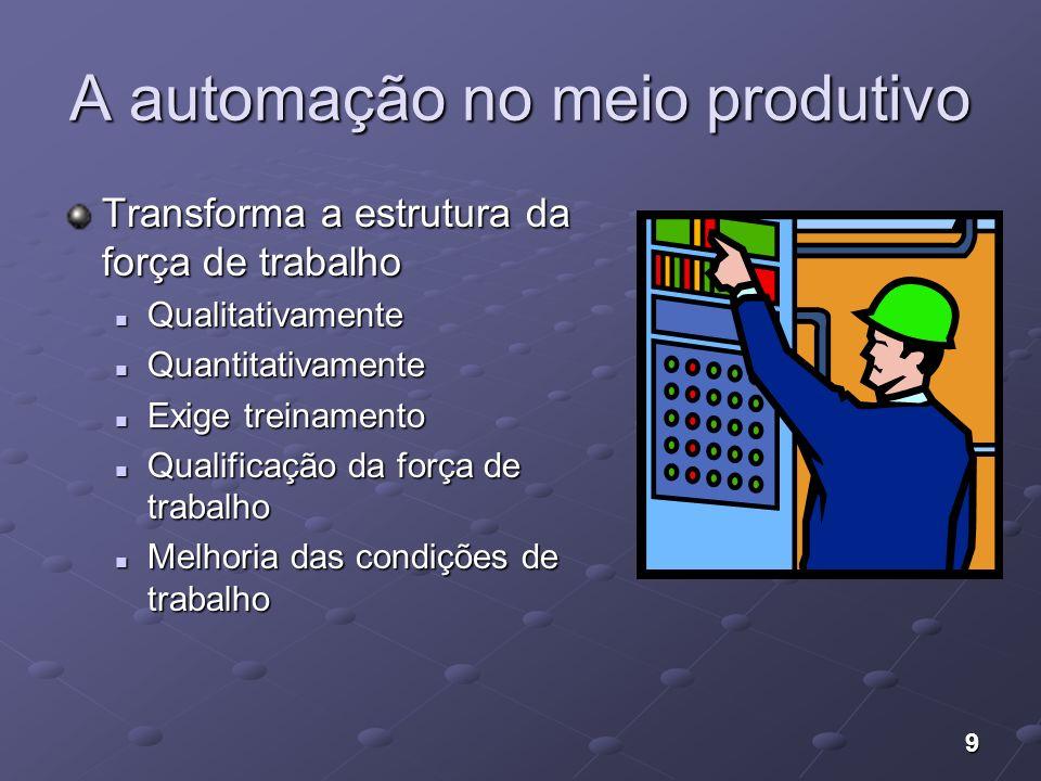 A automação no meio produtivo