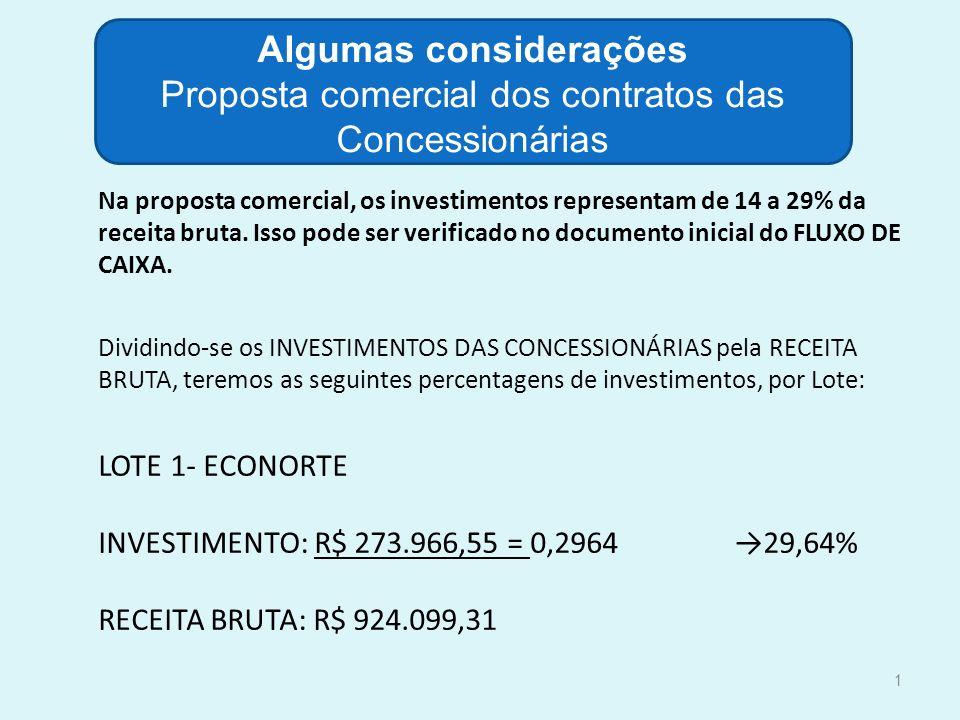 Algumas considerações Proposta comercial dos contratos das Concessionárias