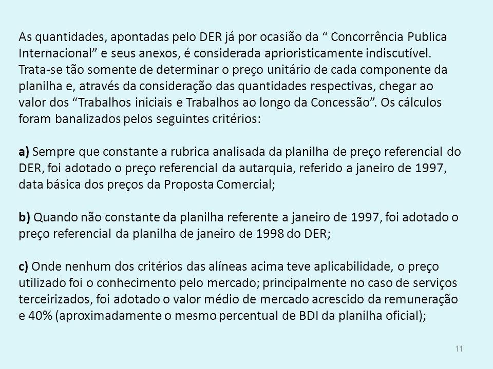 As quantidades, apontadas pelo DER já por ocasião da Concorrência Publica Internacional e seus anexos, é considerada aprioristicamente indiscutível.