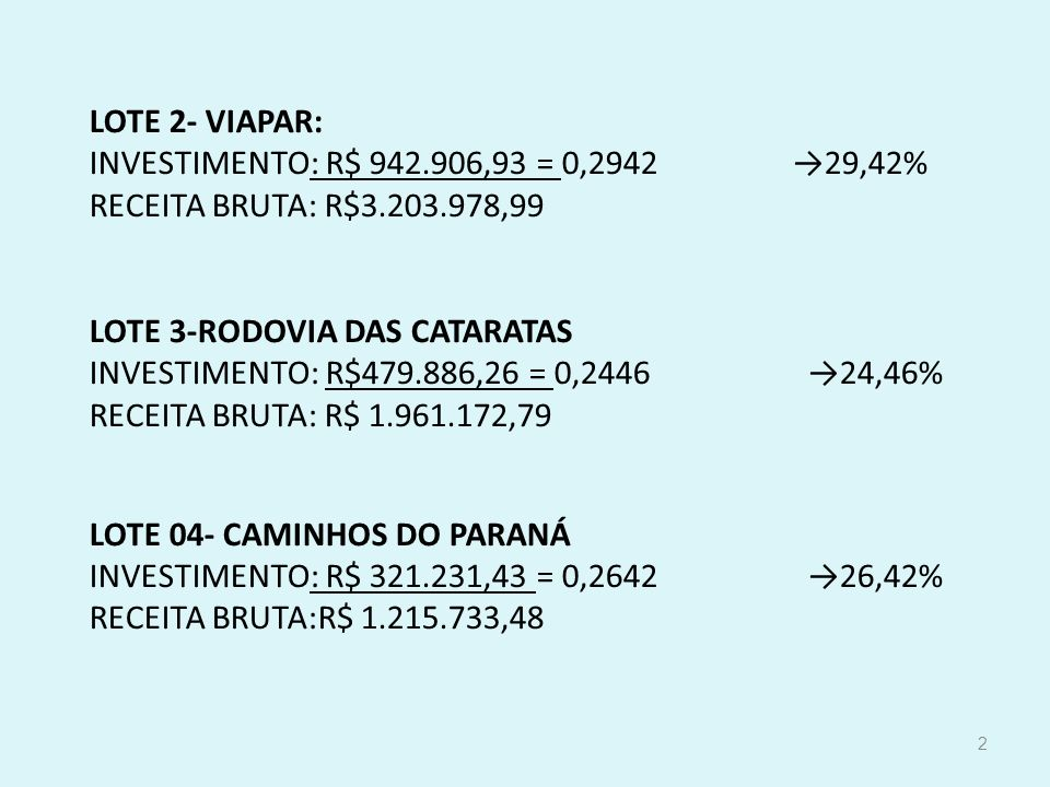 LOTE 2- VIAPAR: INVESTIMENTO: R$ 942