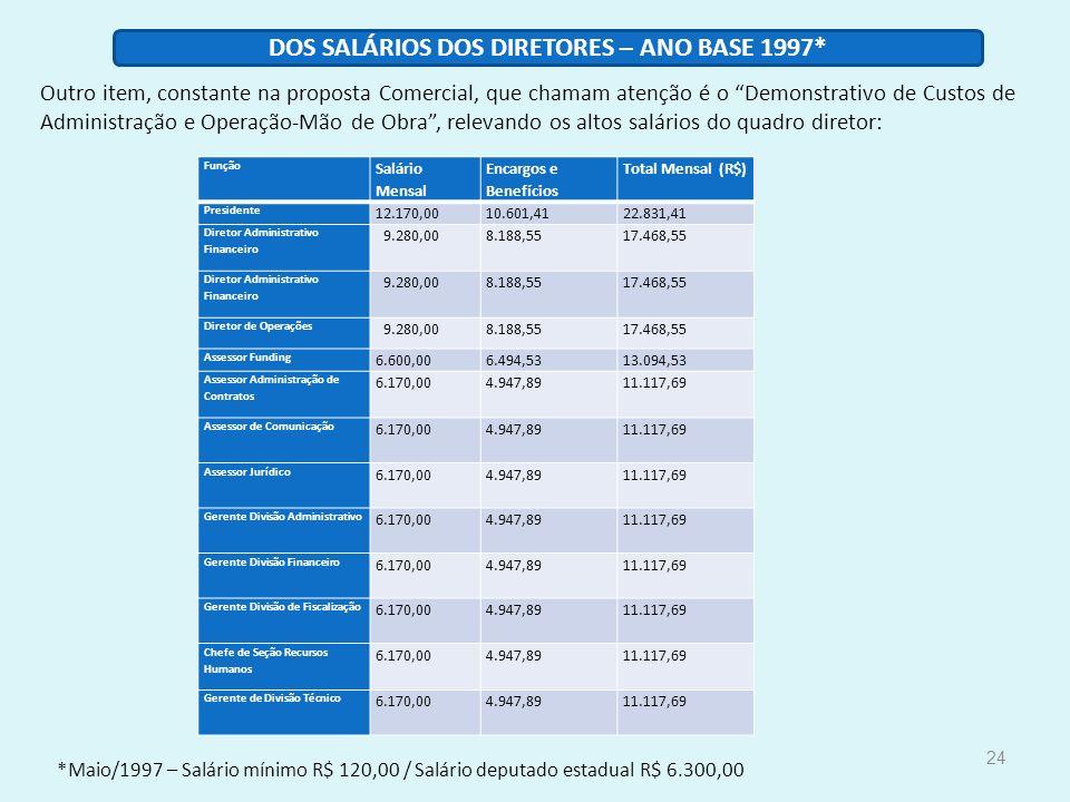 DOS SALÁRIOS DOS DIRETORES – ANO BASE 1997*