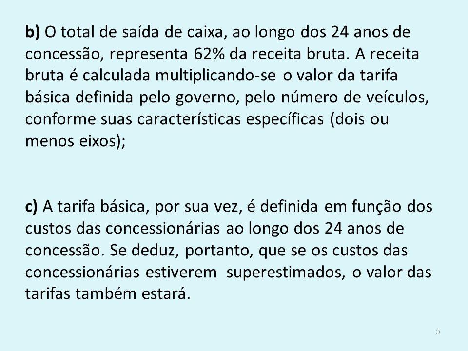 b) O total de saída de caixa, ao longo dos 24 anos de concessão, representa 62% da receita bruta.