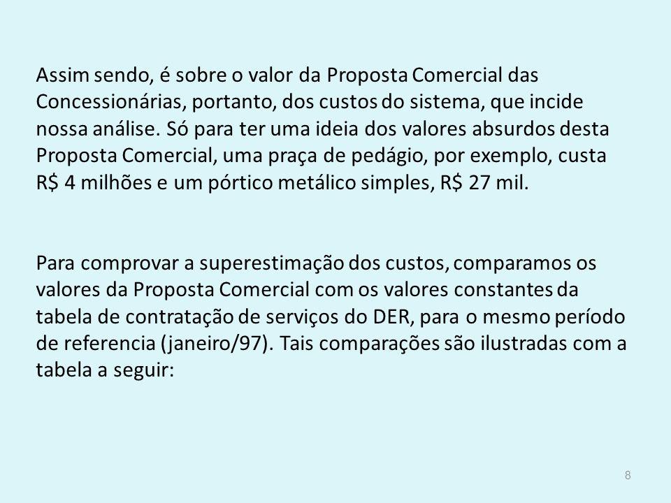 Assim sendo, é sobre o valor da Proposta Comercial das Concessionárias, portanto, dos custos do sistema, que incide nossa análise.
