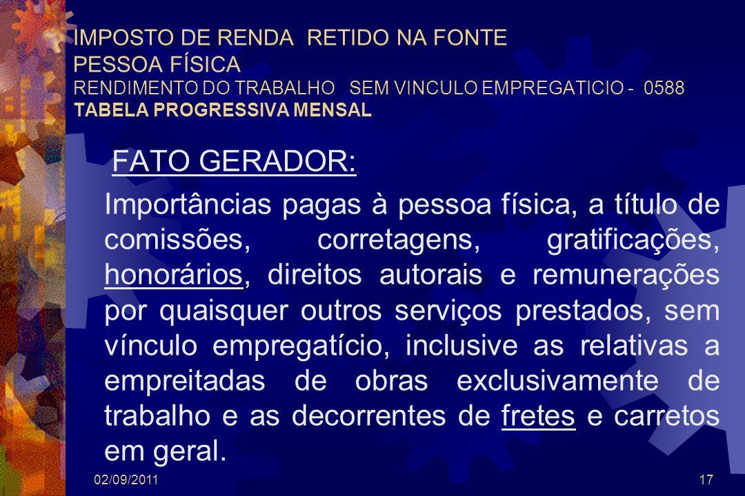 IMPOSTO DE RENDA RETIDO NA FONTE PESSOA FÍSICA RENDIMENTO DO TRABALHO SEM VINCULO EMPREGATICIO - 0588 TABELA PROGRESSIVA MENSAL